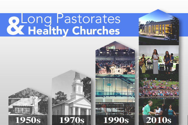 healthy church