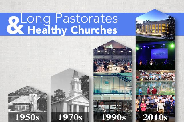 healthy churches 2016